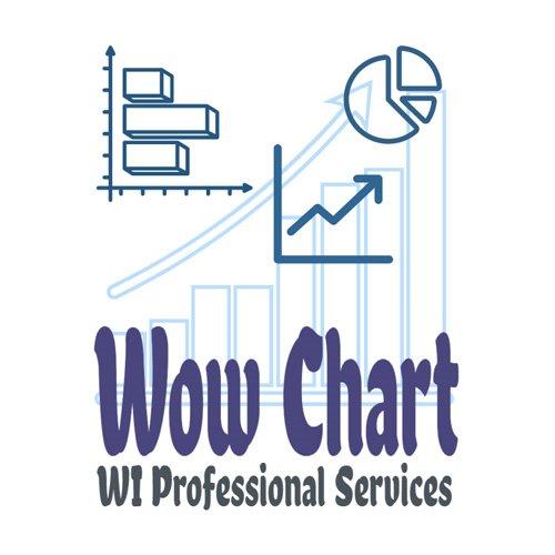 ماژول نمایش نمودار و چارت (Wow_Chart)